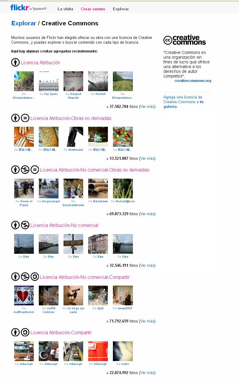 Flickr y Creative Commos